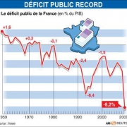 deficit public