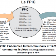 FPIC Fonds de péréquation des ressources intercommunales et communales