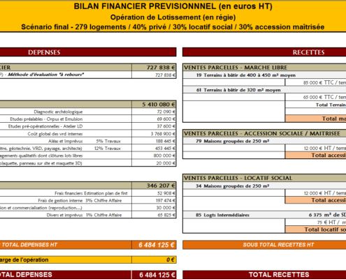 Bilan financier prévisionnel zone d'activité - EXFILO