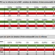 Réforme DGF 2019 - EXFILO
