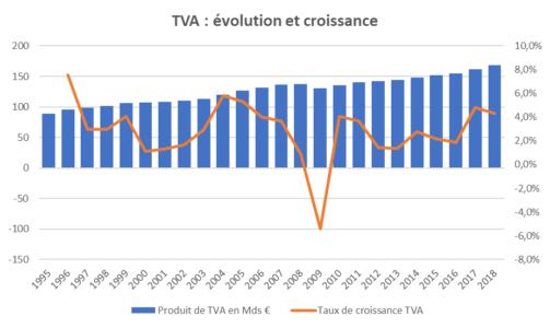 TVA série longue - EXFILO